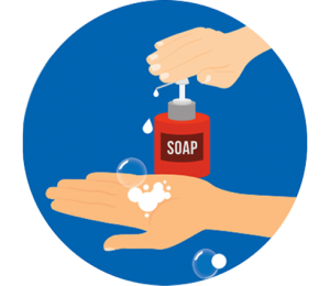LIFE Jr. College Coronavirus prevention - washing hands with soap or using alcohol